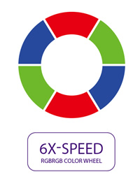 W2000 Colour Wheel
