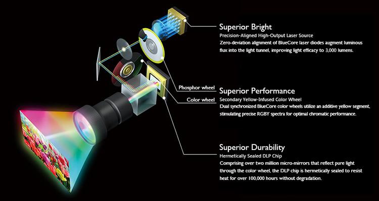 100+ Optical Transmitter Vcsel Laser And Led – yasminroohi