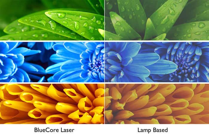 LH720 Laser Colour