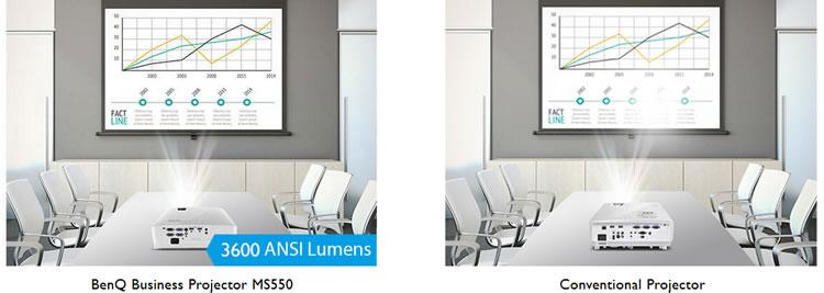 MS550 Brightness
