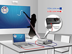 MH856UST Interactive Projector
