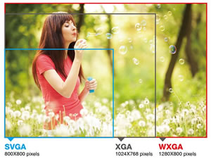 WXGA resolution