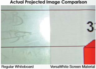 Whiteboard Screen Projection Comparison