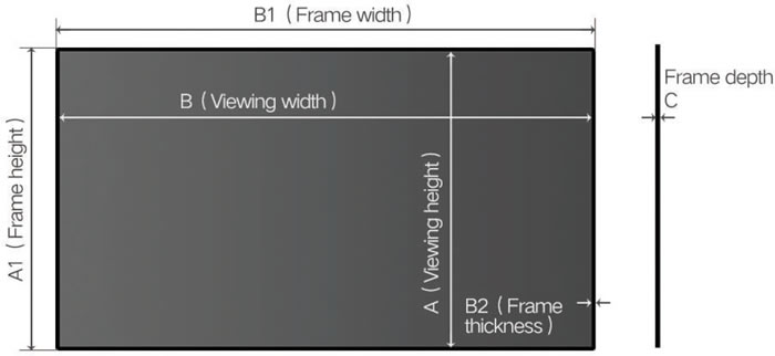 Grandview ambient light rejecting screen viewing angle