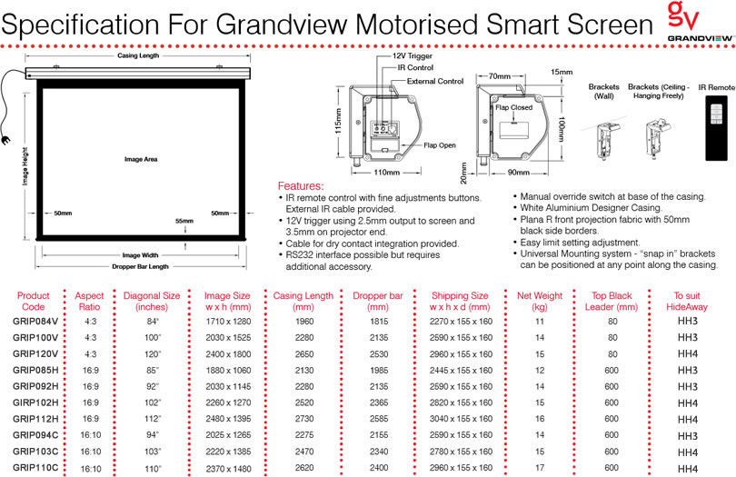 Grandview Screens Specifications