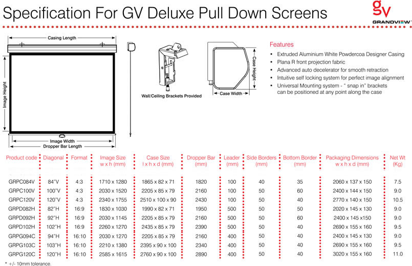 Grandview pull down Specifications