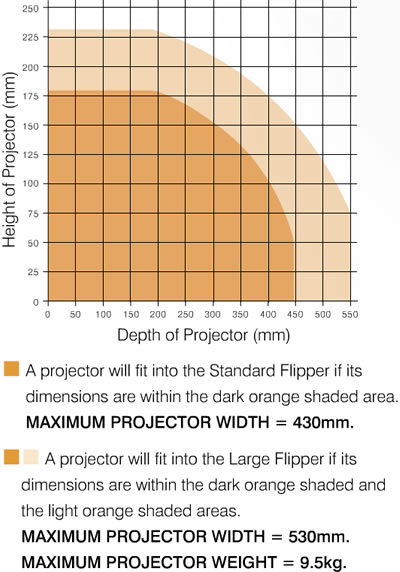 LP Morgan Flipper Chart