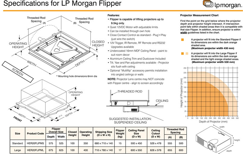LP Morgan Flipper Specifications